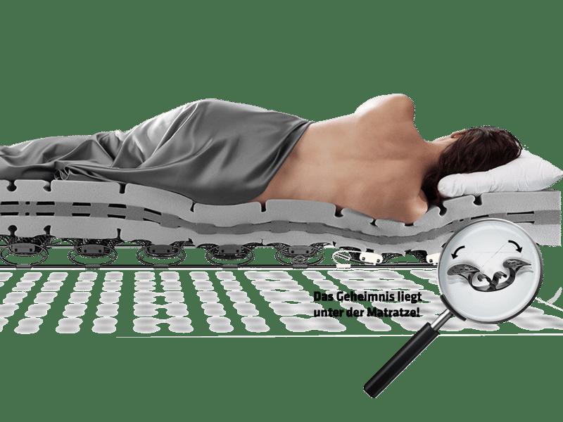 Rückenmädel_900_mit_Lupe_Pfeilen_und_Text
